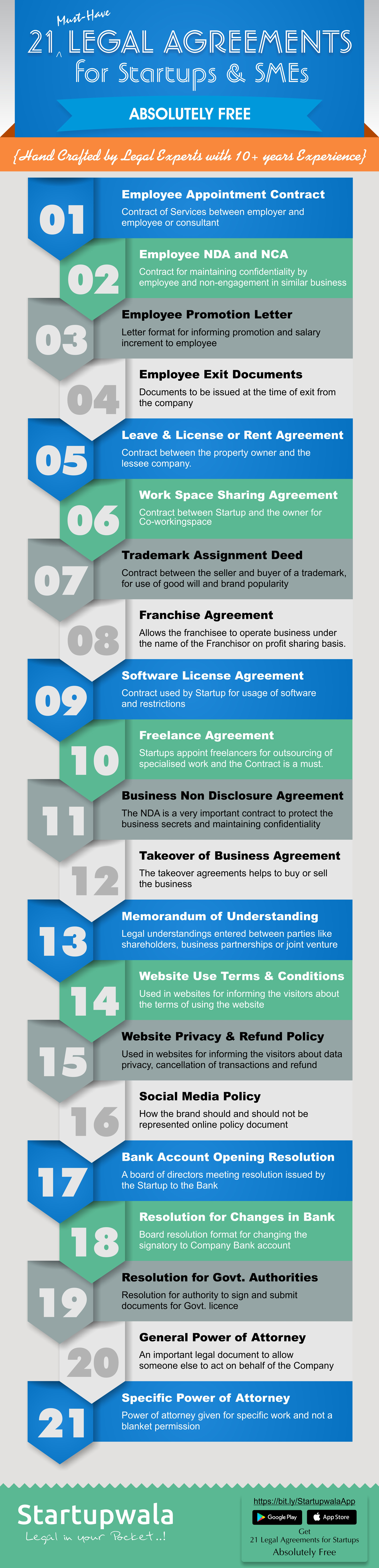 Free 21 Legal agreements